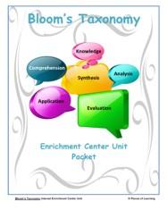 Go Green Unit - Bloom's Taxonomy