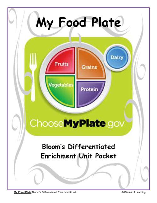My Food Plate Unit