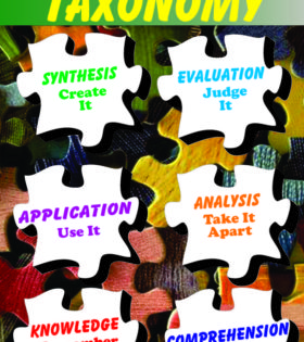 Bloom's Taxonomy Posters - 7 Full Color Posters