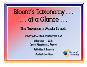 Bloom's Taxonomy... at a Glance