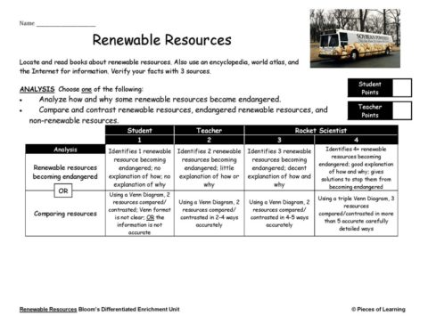 Renewable Resources Unit