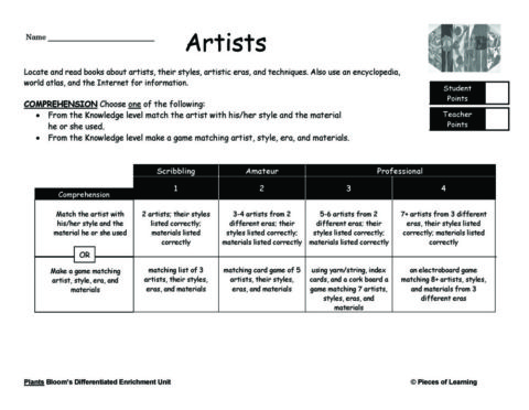 Artists Unit