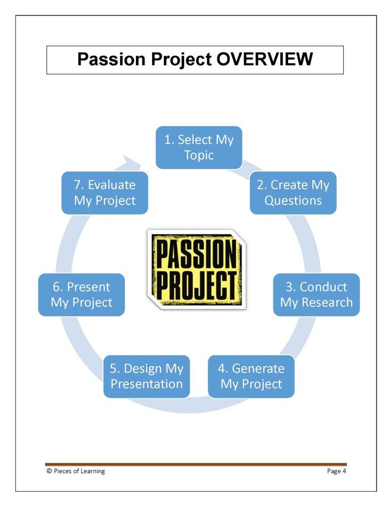 Passion Project Teacher's Guide